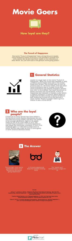 Hirt_Infographic